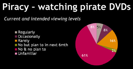 what is piracy